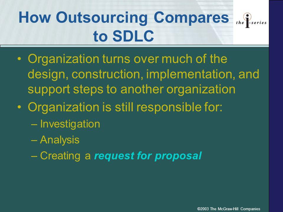 How Outsourcing Compares to SDLC