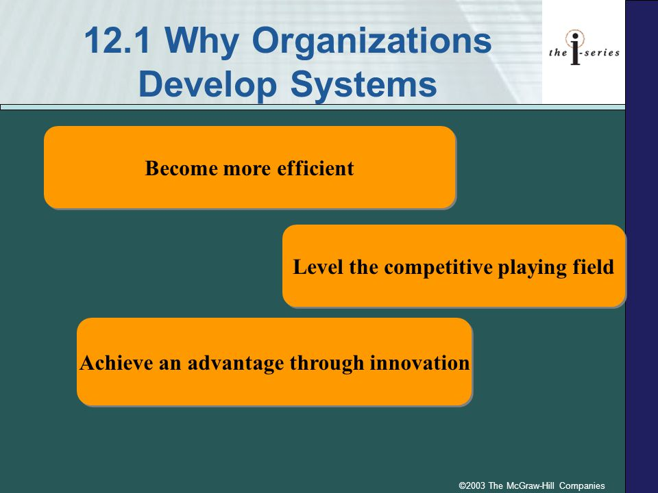 12.1 Why Organizations Develop Systems