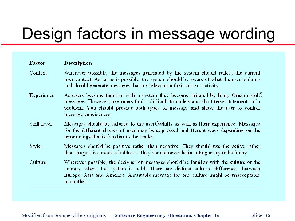 Design factors in message wording