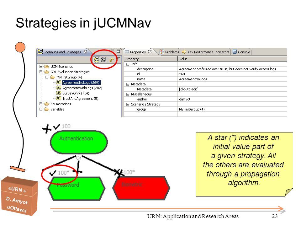 Strategies in jUCMNav A star (*) indicates an initial value part of