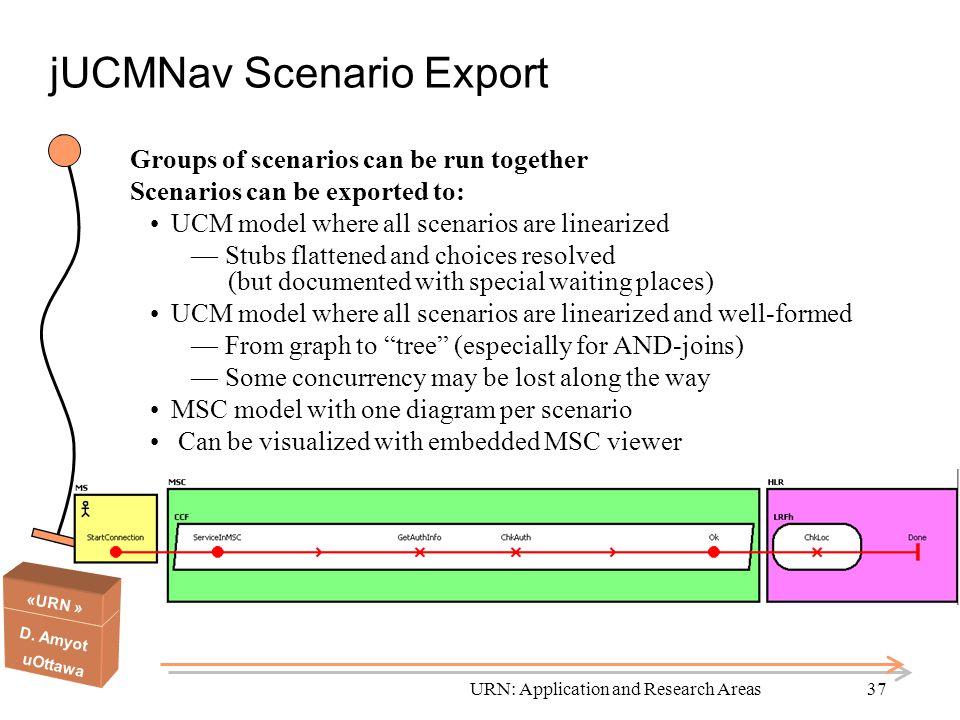 jUCMNav Scenario Export