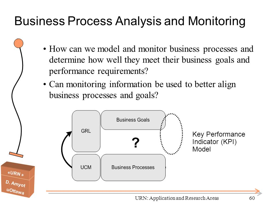 Business Process Analysis and Monitoring