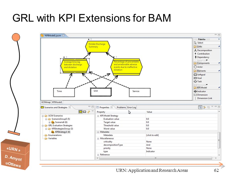 GRL with KPI Extensions for BAM
