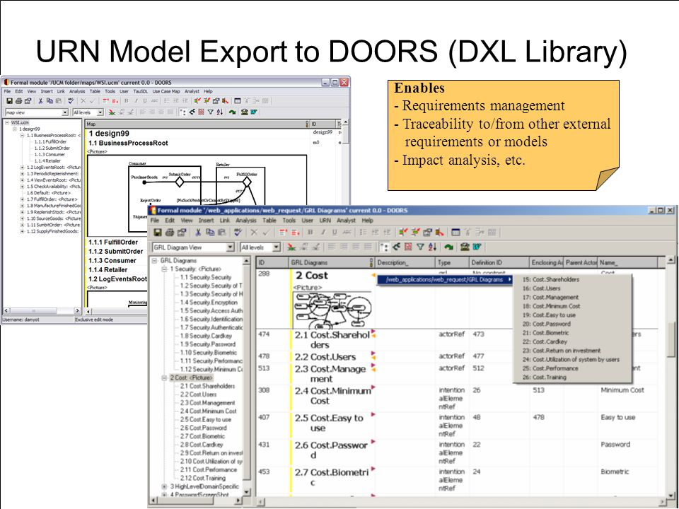 URN Model Export to DOORS (DXL Library)