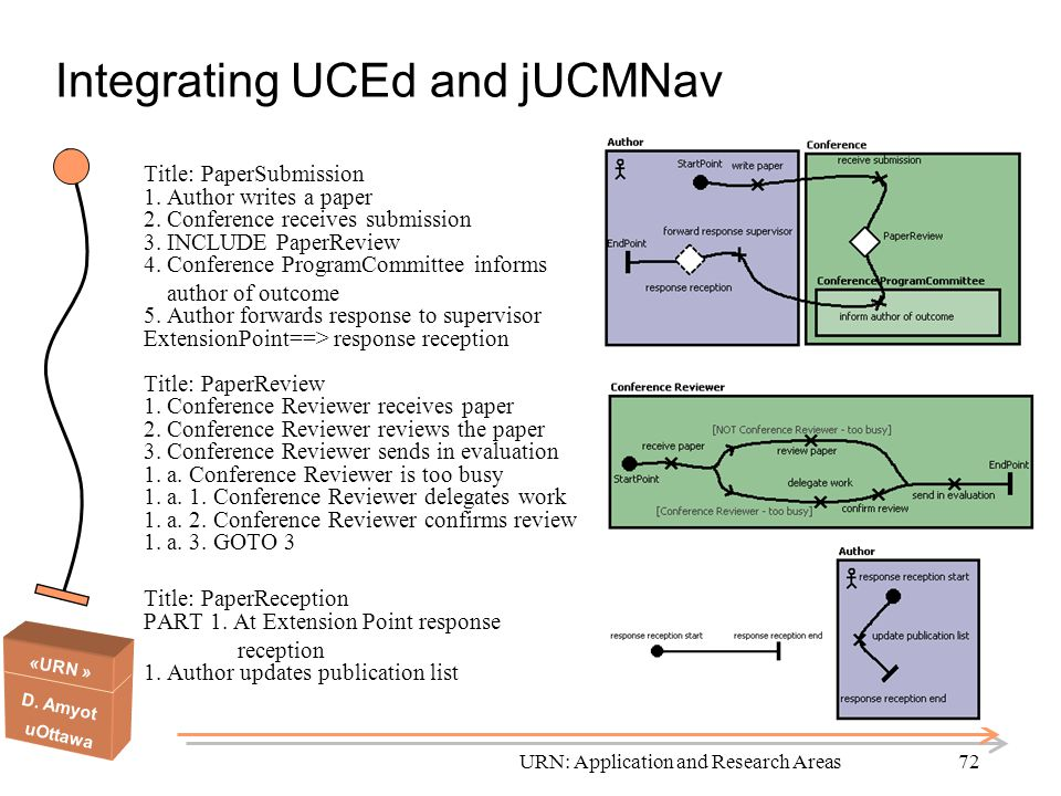 Integrating UCEd and jUCMNav