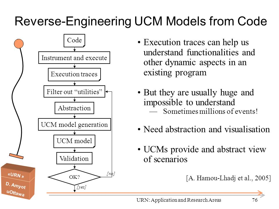 Reverse-Engineering UCM Models from Code