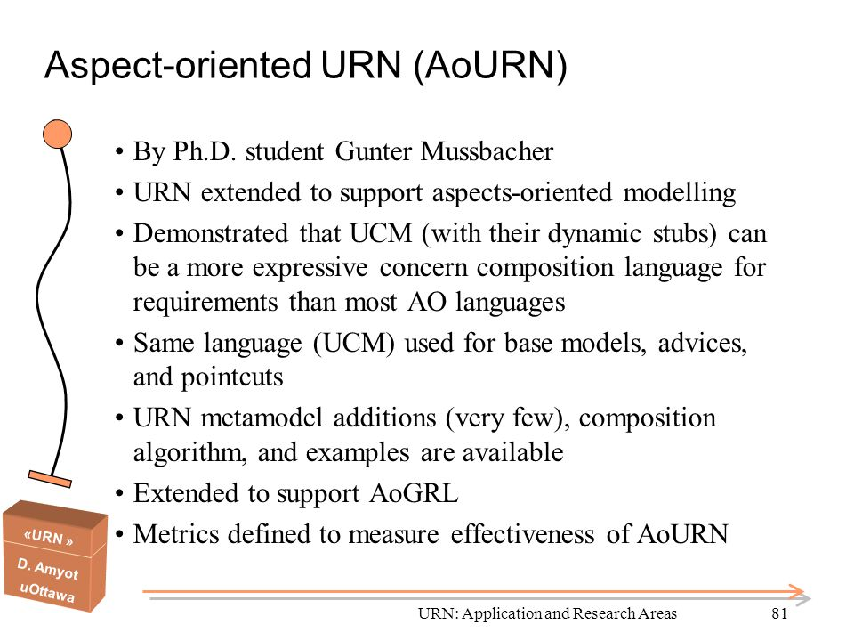 Aspect-oriented URN (AoURN)
