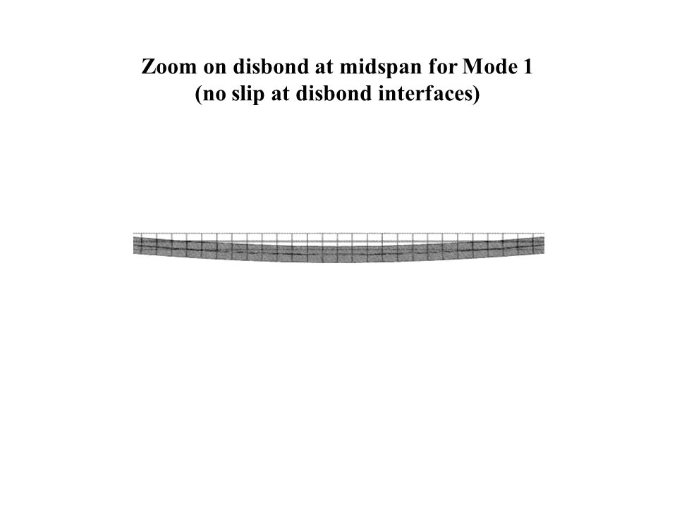 Zoom on disbond at midspan for Mode 1 (no slip at disbond interfaces)