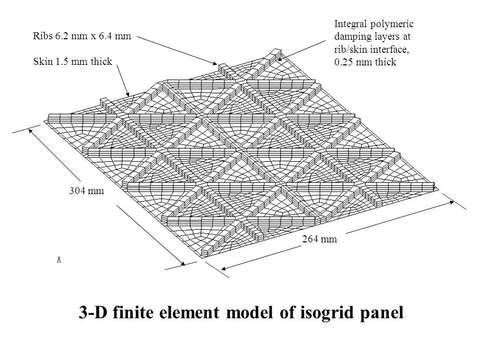 3-D finite element model of isogrid panel
