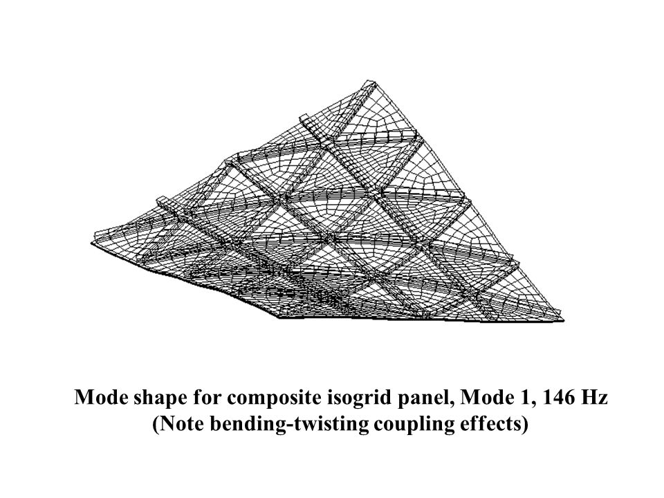 Mode shape for composite isogrid panel, Mode 1, 146 Hz