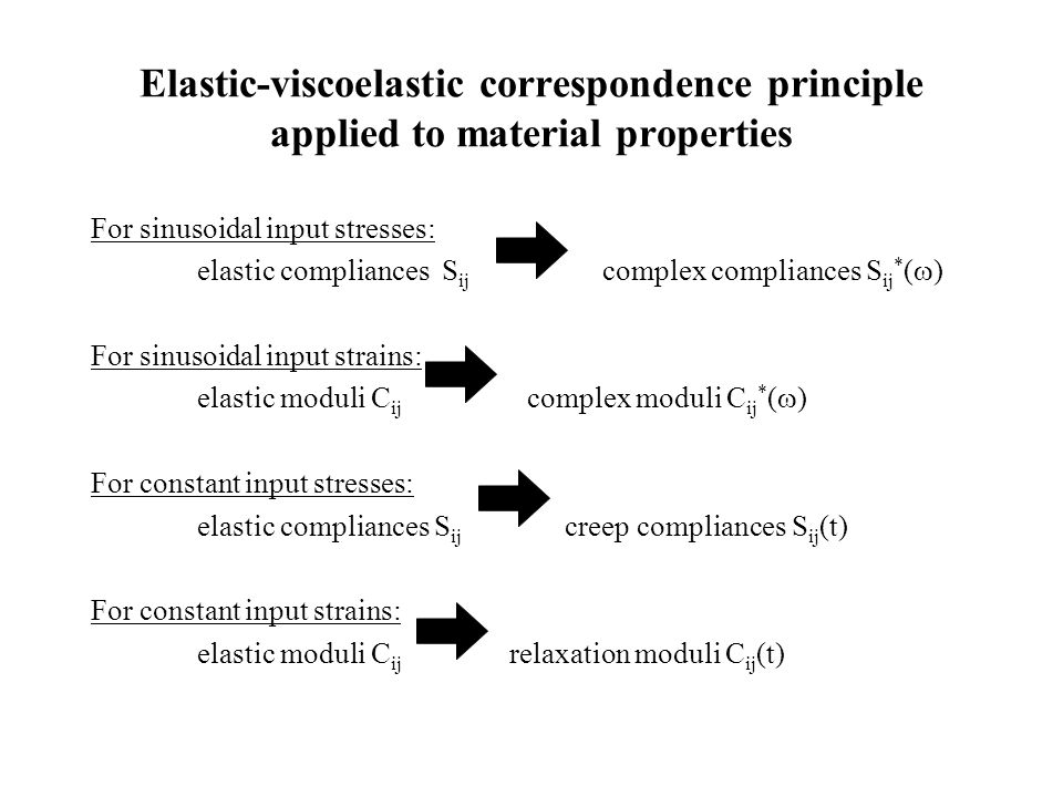Elastic-viscoelastic correspondence principle applied to material properties