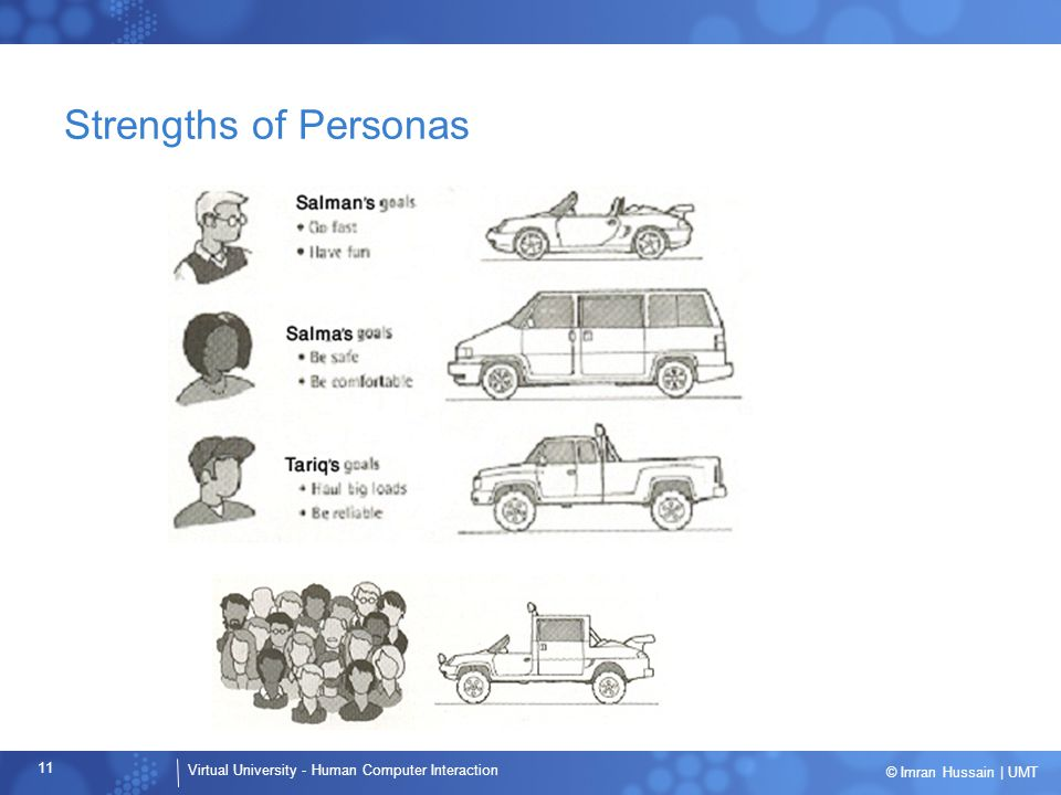 Strengths of Personas