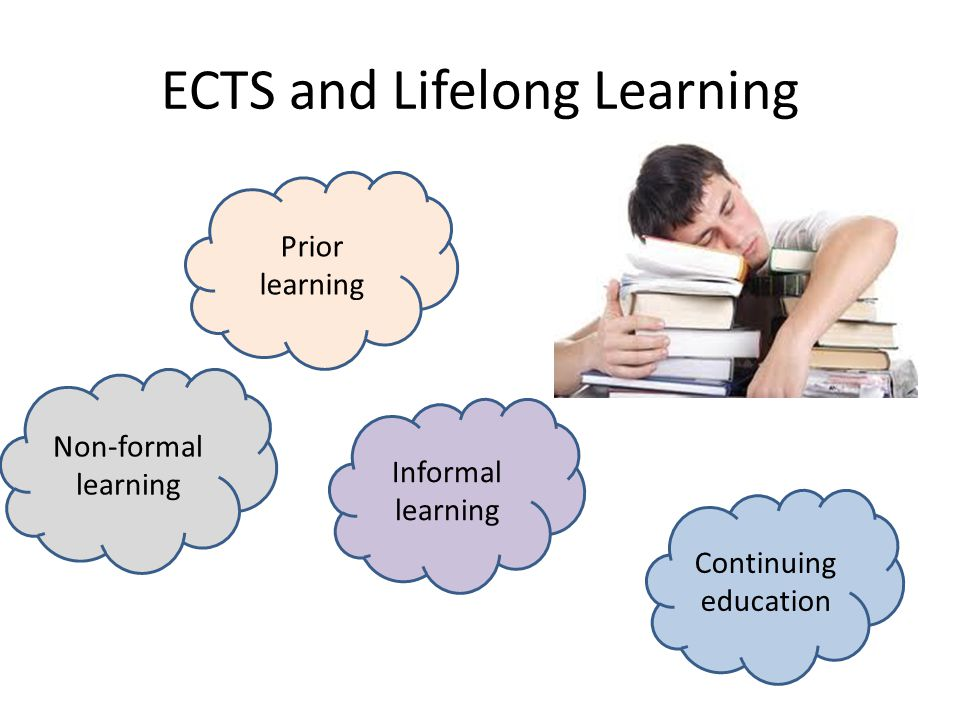 ECTS and Lifelong Learning