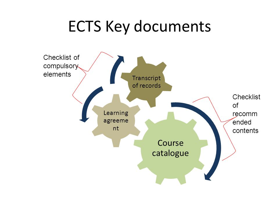 ECTS Key documents Course catalogue Learning agreement