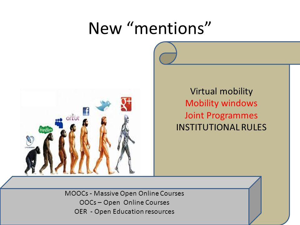 New mentions Virtual mobility Mobility windows Joint Programmes