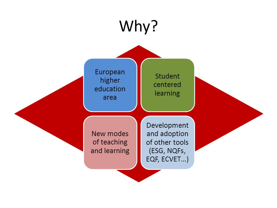 Why European higher education area Student centered learning