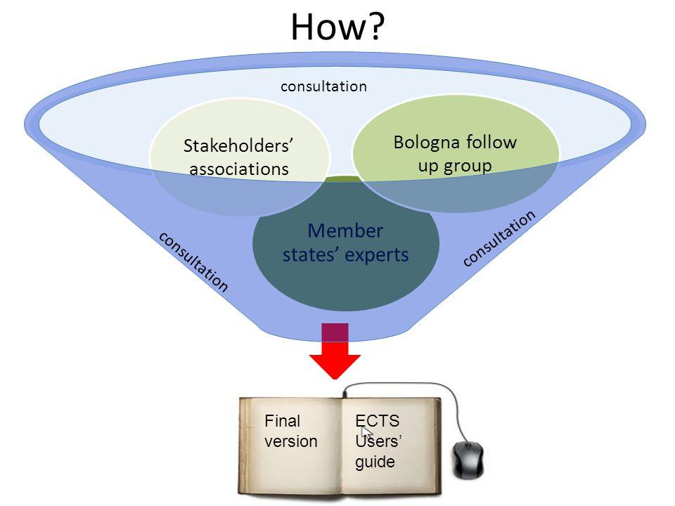 How consultation consultation consultation Final version