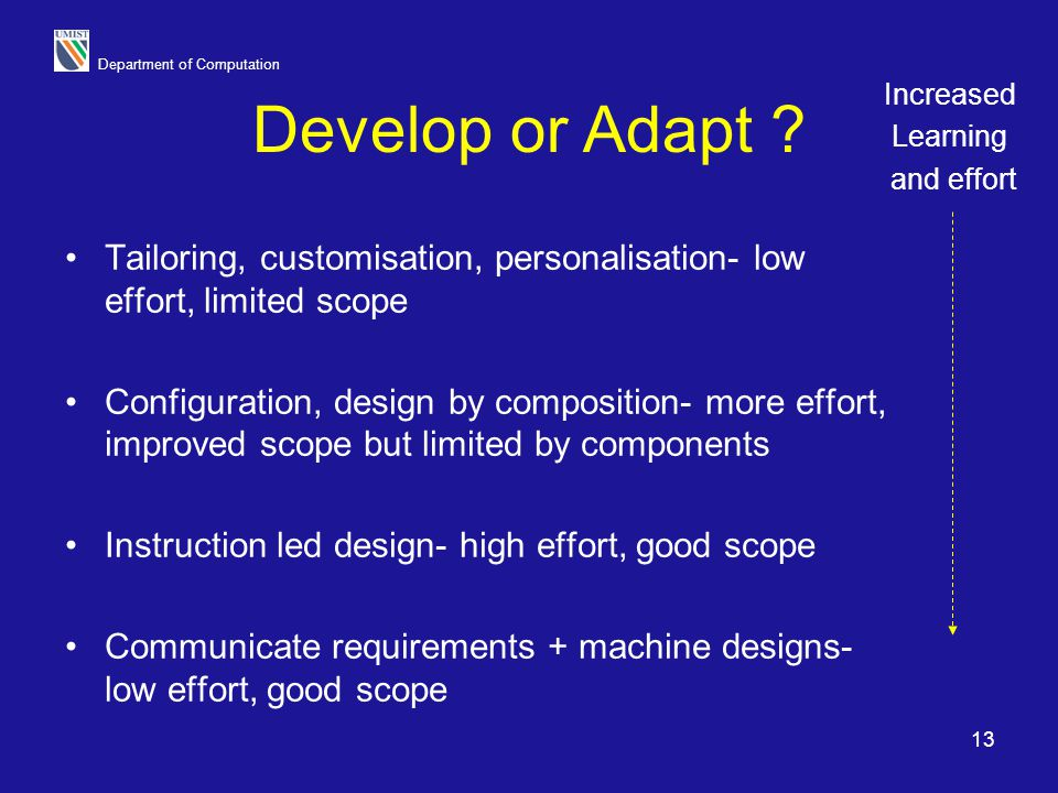Develop or Adapt Increased. Learning. and effort. Tailoring, customisation, personalisation- low effort, limited scope.