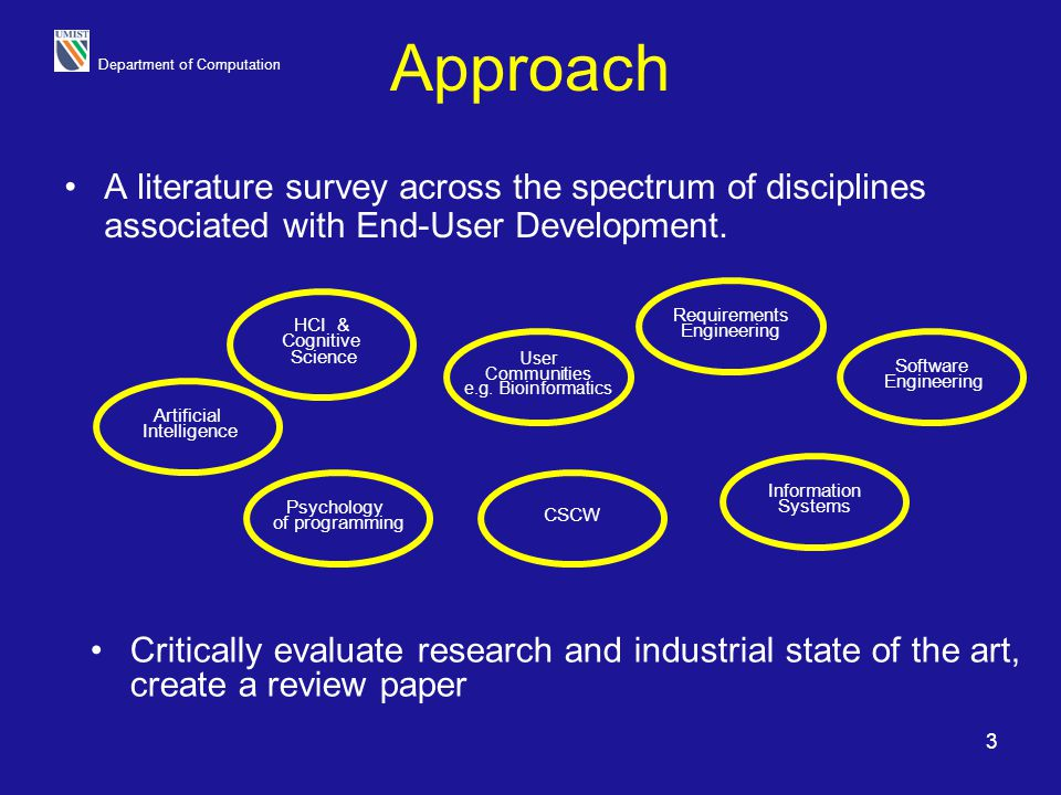 Approach A literature survey across the spectrum of disciplines associated with End-User Development.