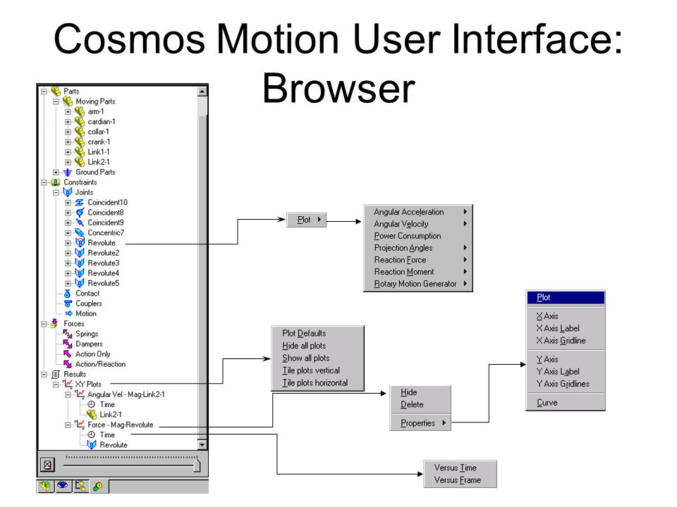 Cosmos Motion User Interface: Browser