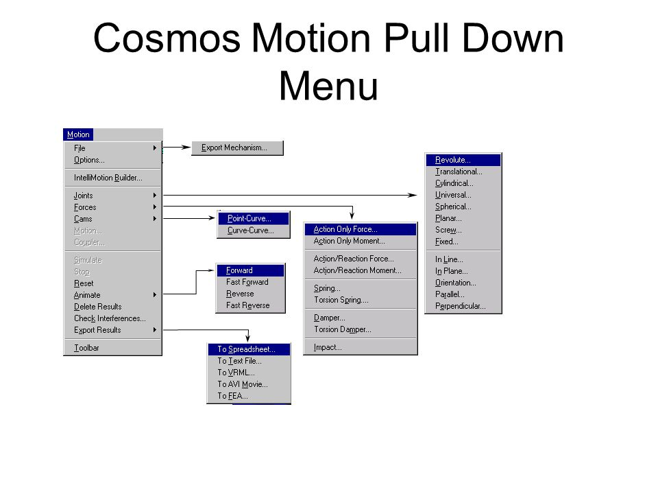 Cosmos Motion Pull Down Menu