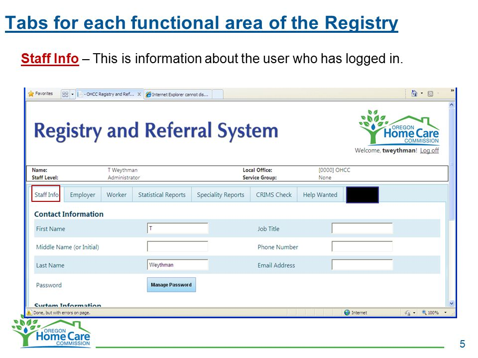 Tabs for each functional area of the Registry