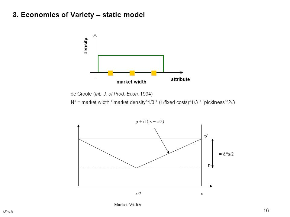 3. Economies of Variety – static model