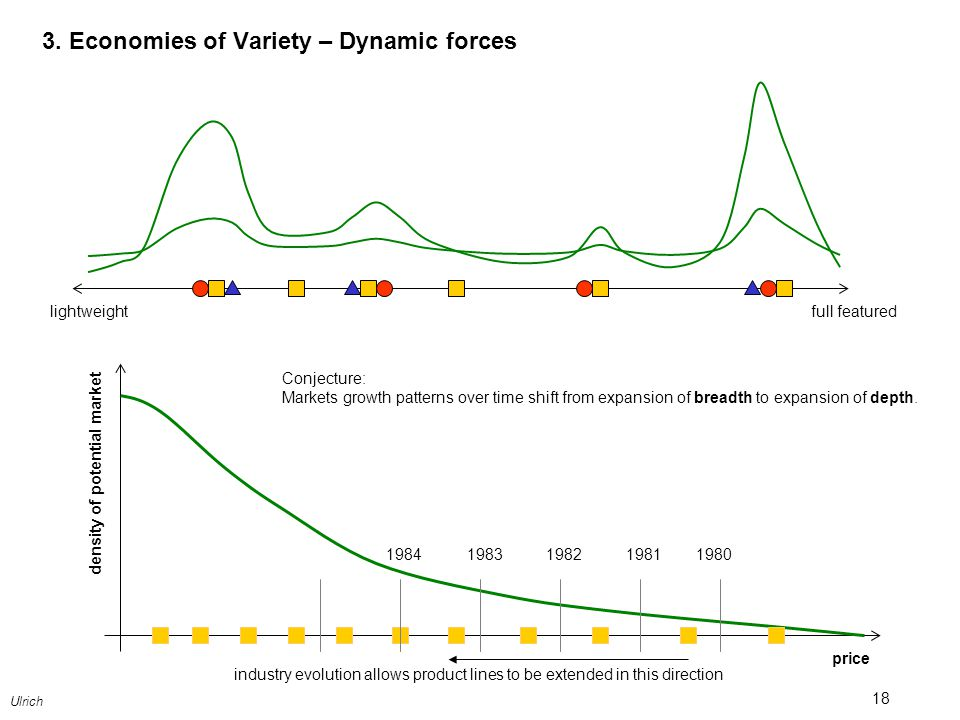 3. Economies of Variety – Dynamic forces