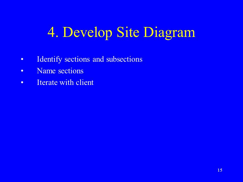 4. Develop Site Diagram Identify sections and subsections