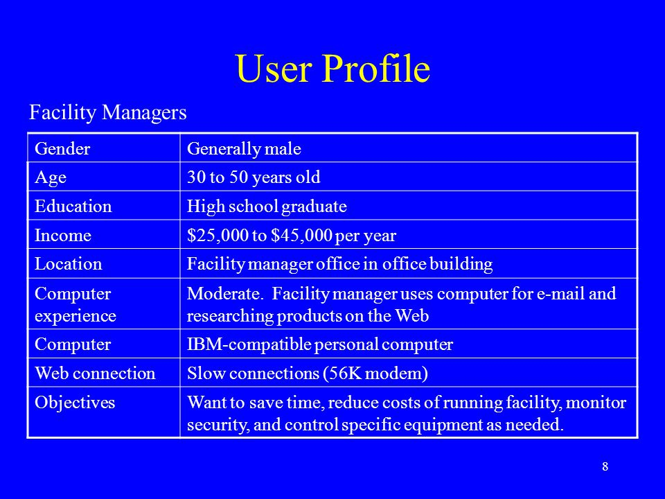 User Profile Facility Managers Gender Generally male Age
