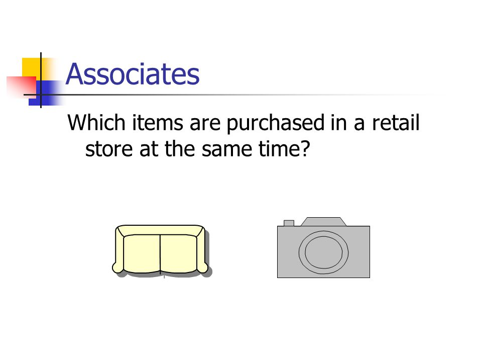 Associates Which items are purchased in a retail store at the same time