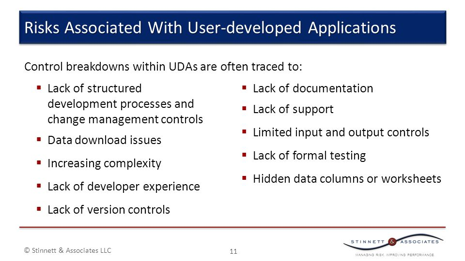 Risks Associated With User-developed Applications