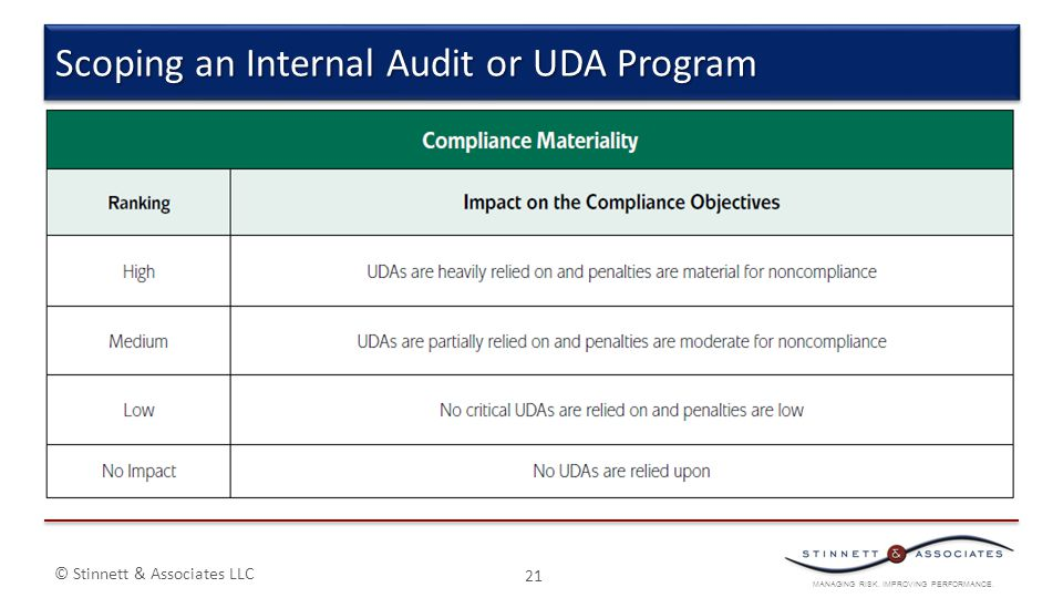 Scoping an Internal Audit or UDA Program