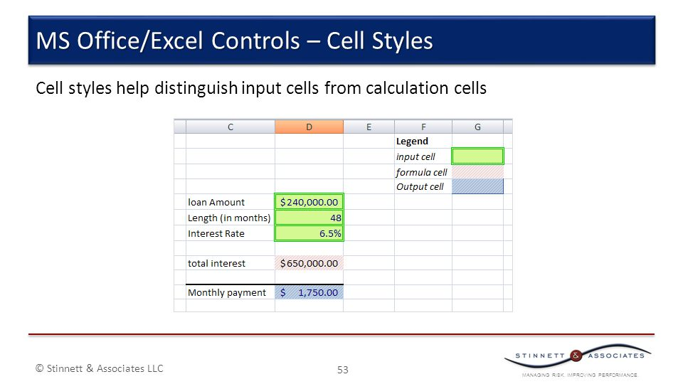 MS Office/Excel Controls – Cell Styles