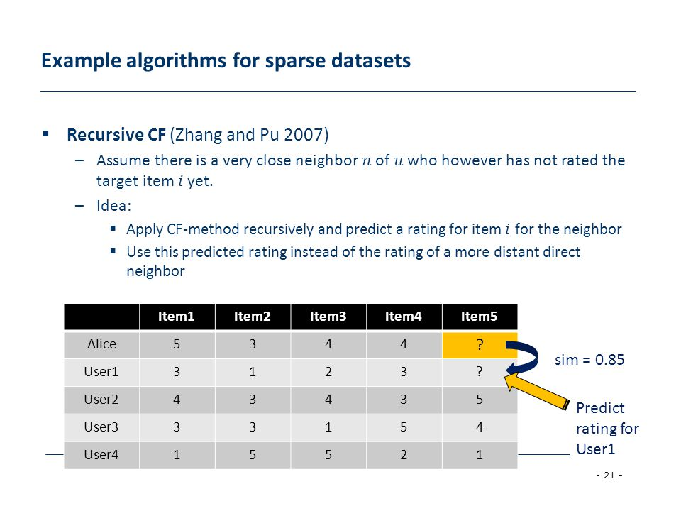 Example algorithms for sparse datasets