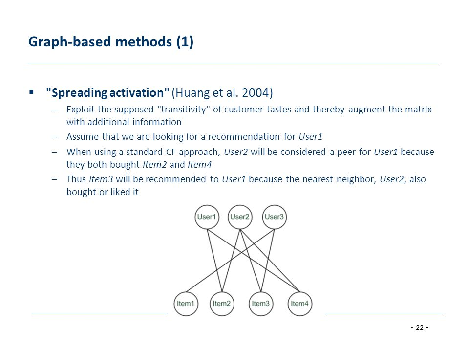 Graph-based methods (1)