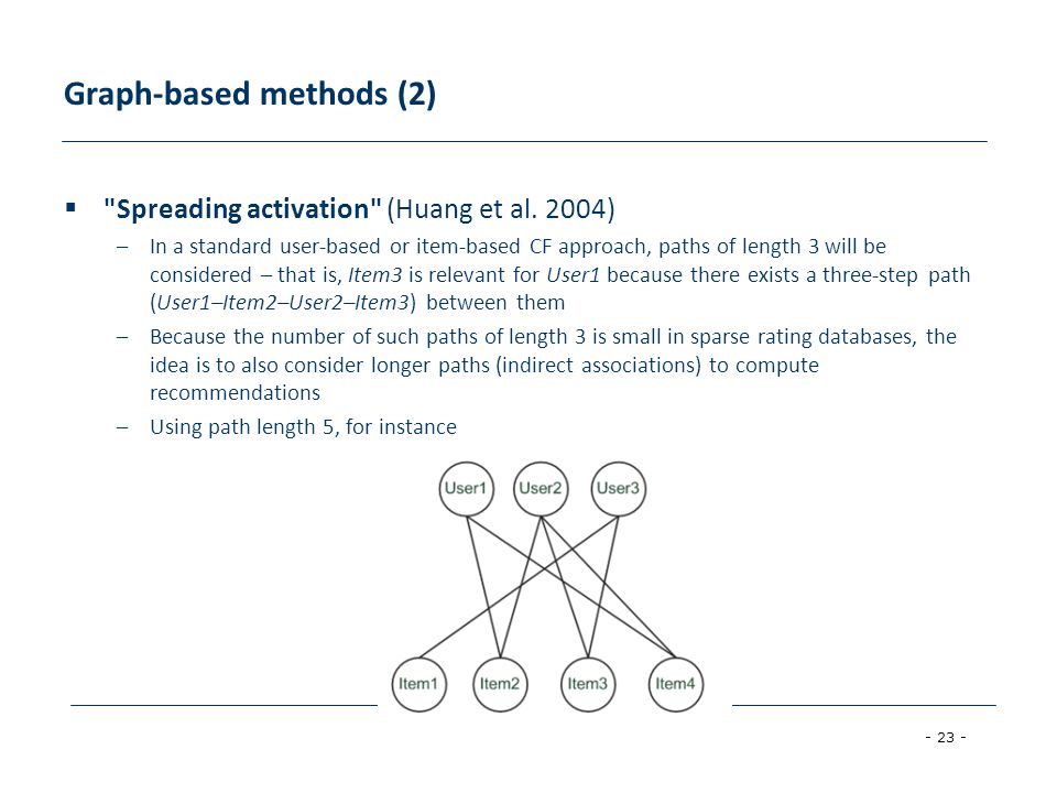 Graph-based methods (2)