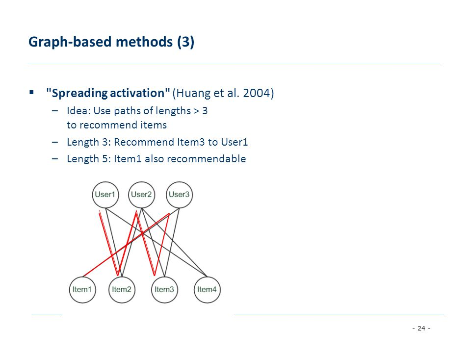 Graph-based methods (3)