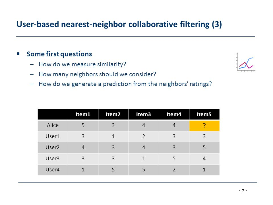 User-based nearest-neighbor collaborative filtering (3)