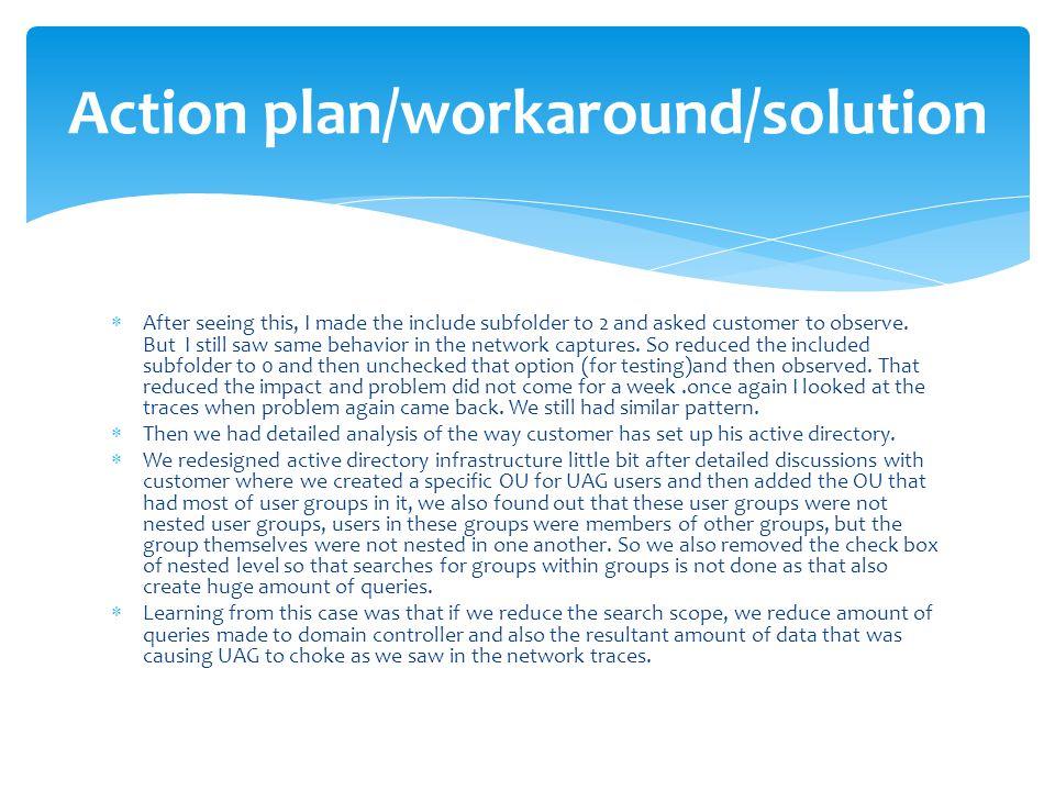 Action plan/workaround/solution