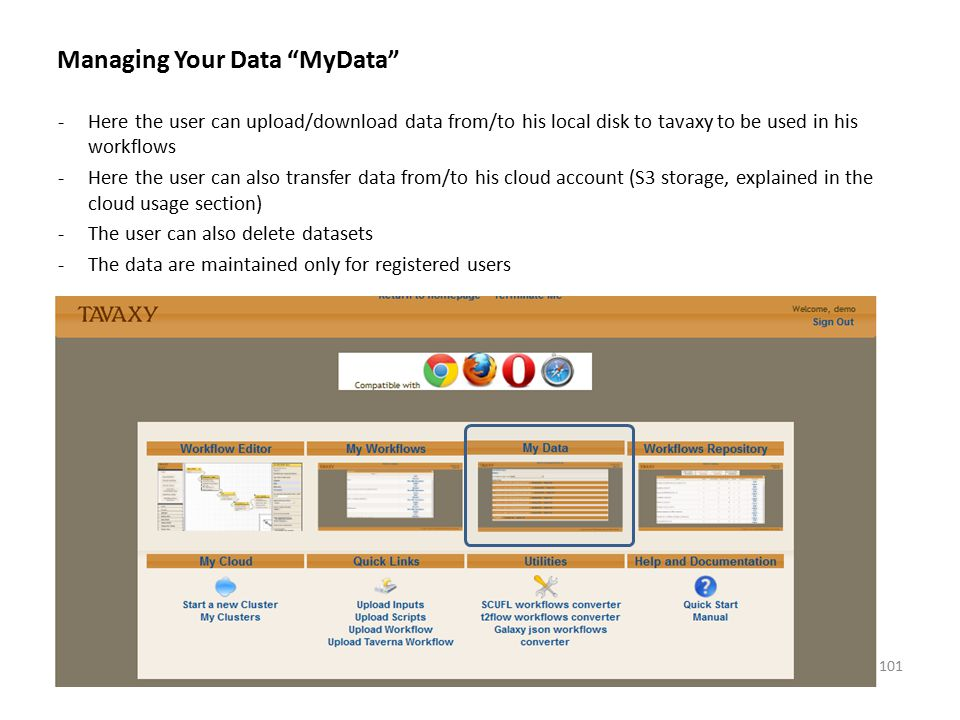 Managing Your Data MyData