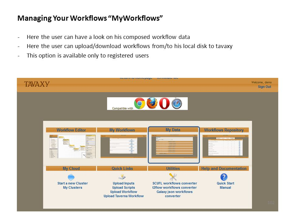 Managing Your Workflows MyWorkflows
