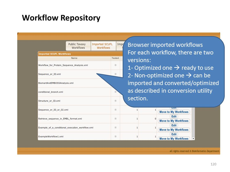 Workflow Repository Browser imported workflows