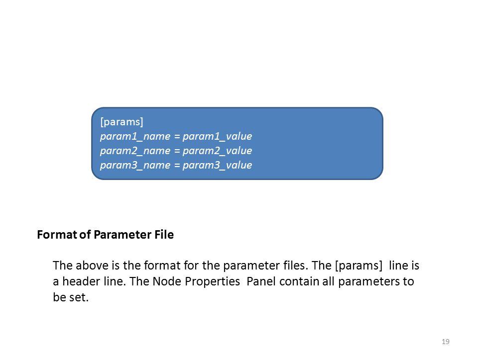 Format of Parameter File