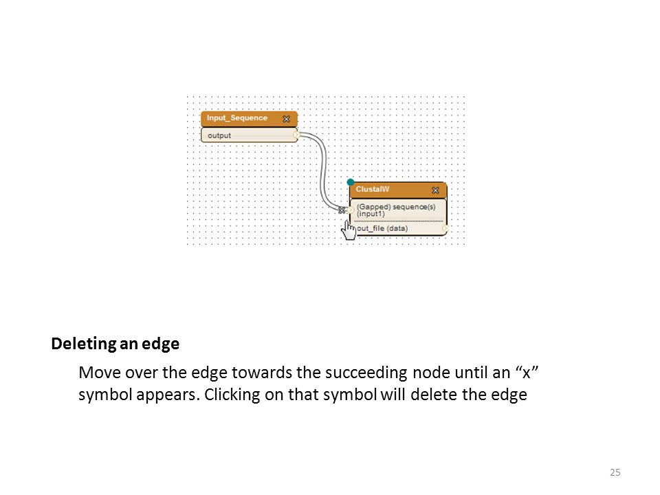 Deleting an edge Move over the edge towards the succeeding node until an x symbol appears.