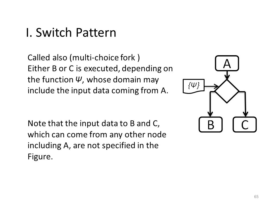 I. Switch Pattern Called also (multi-choice fork )