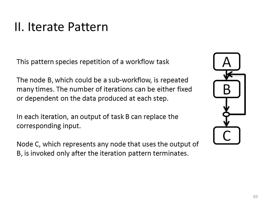 II. Iterate Pattern This pattern species repetition of a workflow task