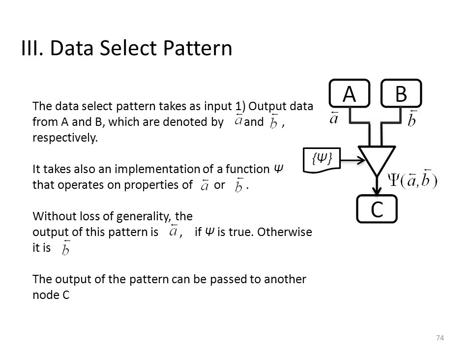III. Data Select Pattern