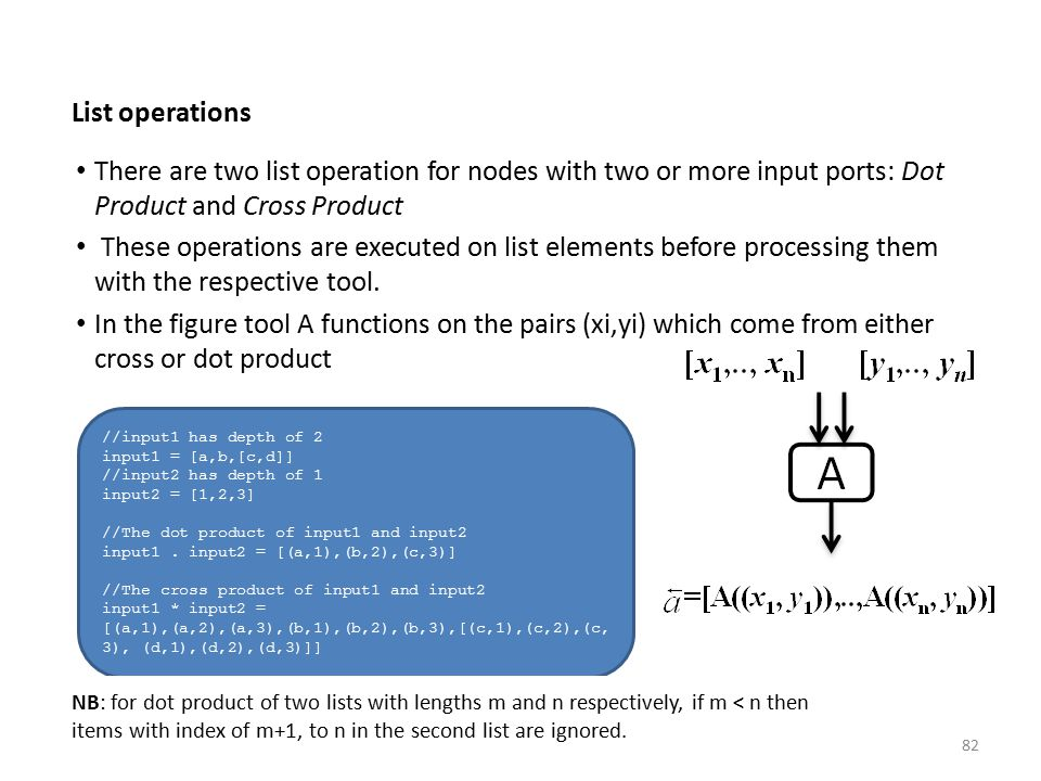 List operations There are two list operation for nodes with two or more input ports: Dot Product and Cross Product.