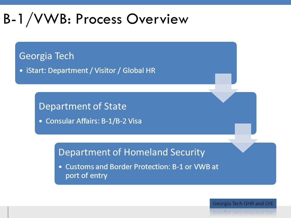 B-1/VWB: Process Overview